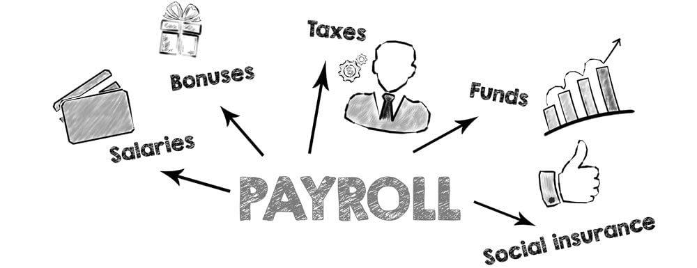 salaries payroll advanz